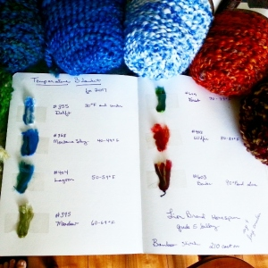 temperature blanket plans